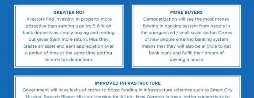 demonetization effect in real estate